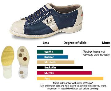 Linds Bowling Shoes Women